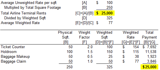 Terminal Weighting Example